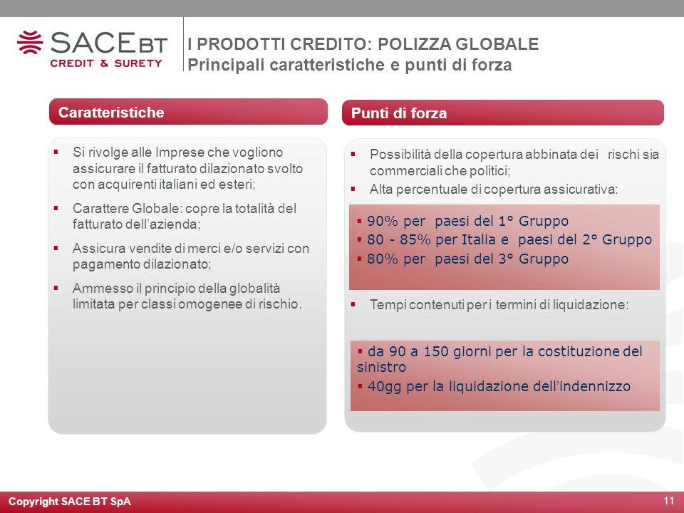 Copyright SACE BT SpA 11 I PRODOTTI CREDITO: POLIZZA GLOBALE Principali caratteristiche e punti di forza Si rivolge alle Imprese che vogliono assicura