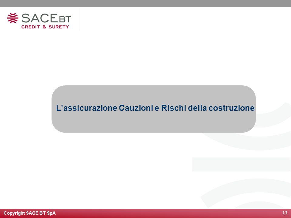Copyright SACE BT SpA 13 Lassicurazione Cauzioni e Rischi della costruzione