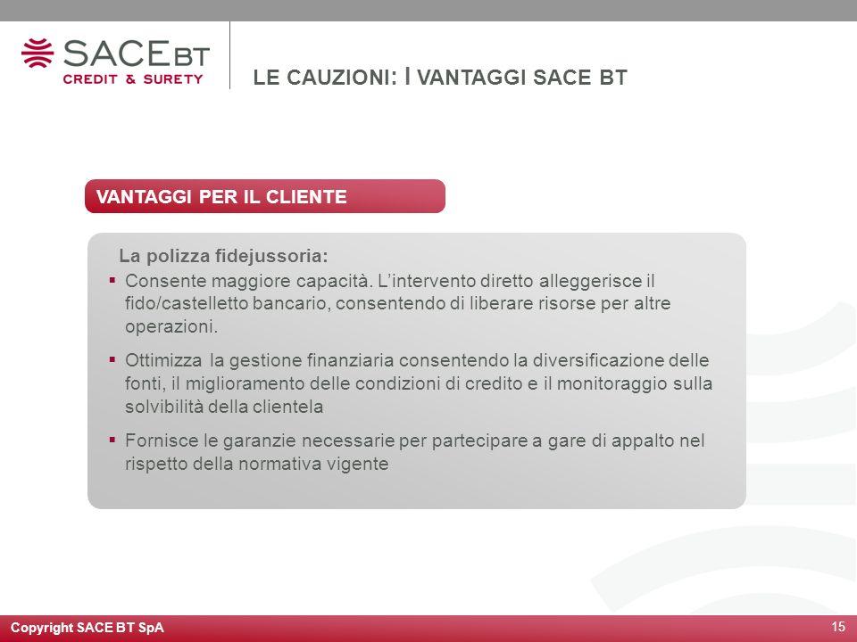 Copyright SACE BT SpA 15 LE CAUZIONI : I VANTAGGI SACE BT VANTAGGI PER IL CLIENTE Consente maggiore capacità.