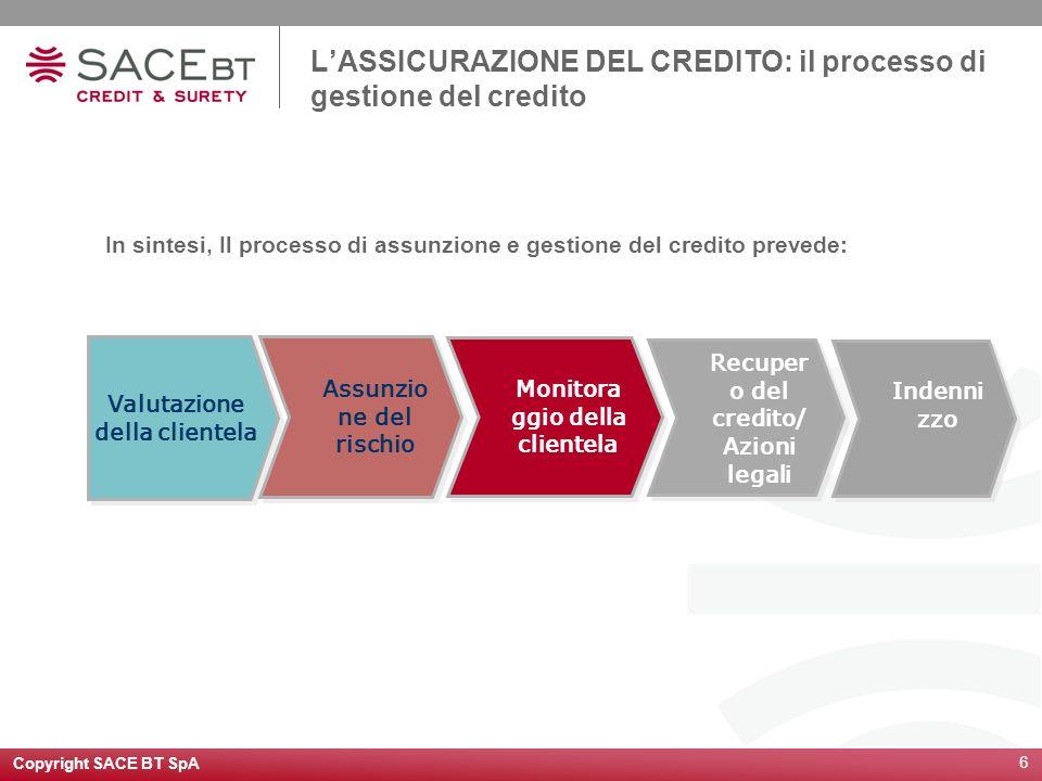 Copyright SACE BT SpA 7 LASSICURAZIONE DEL CREDITO: la valutazione della clientela La Compagnia valuta la clientela consolidata e potenziale dell Assicurato attraverso la banca dati interna, garantendo un costante monitoraggio.