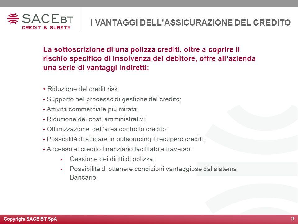 Copyright SACE BT SpA 9 I VANTAGGI DELLASSICURAZIONE DEL CREDITO La sottoscrizione di una polizza crediti, oltre a coprire il rischio specifico di ins