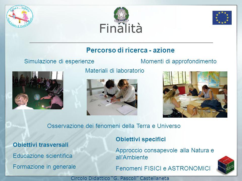 Finalità Circolo Didattico G.
