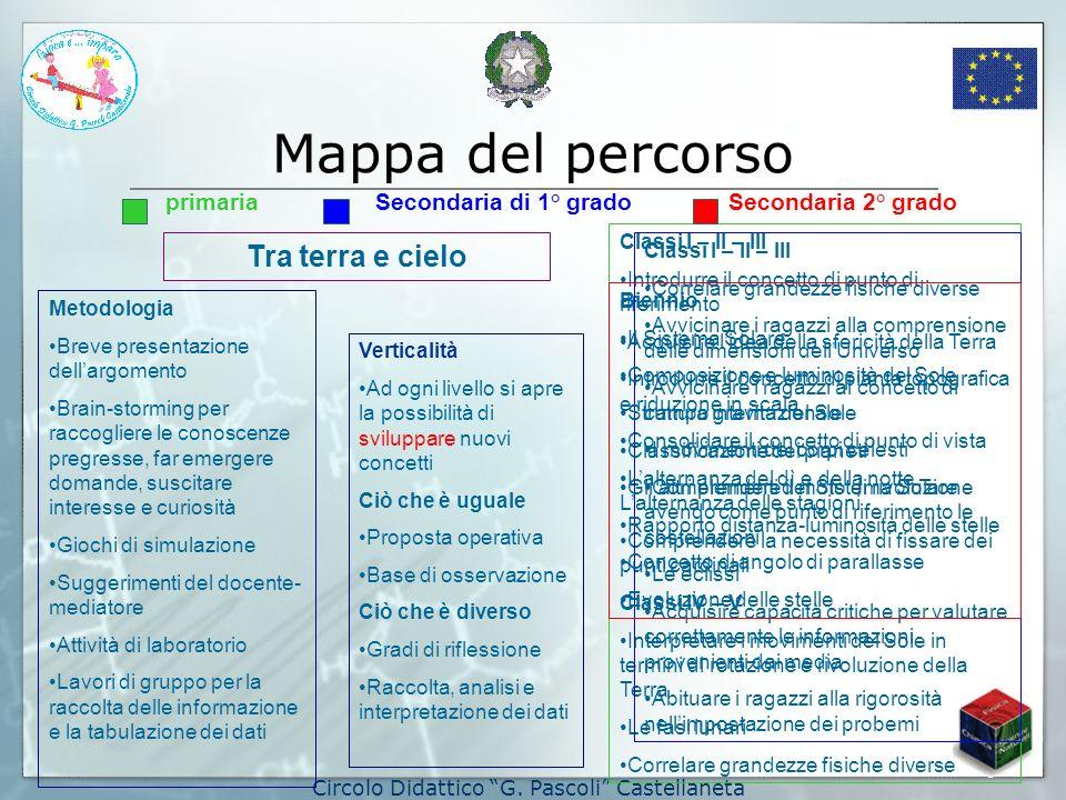 Mappa del percorso Circolo Didattico G.