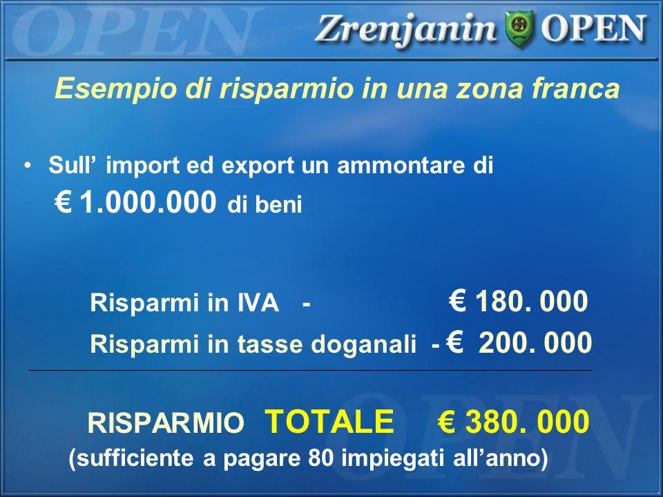 Esempio di risparmio in una zona franca Sull import ed export un ammontare di 1.000.000 di beni Risparmi in IVA - 180. 000 Risparmi in tasse doganali