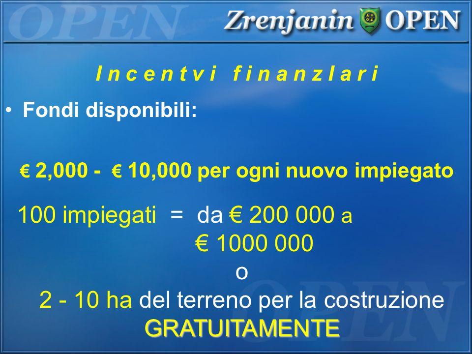I n c e n t v i f i n a n z I a r i Fondi disponibili: 2,000 - 10,000 per ogni nuovo impiegato 100 impiegati = da 200 000 a 1000 000 o GRATUITAMENTE 2