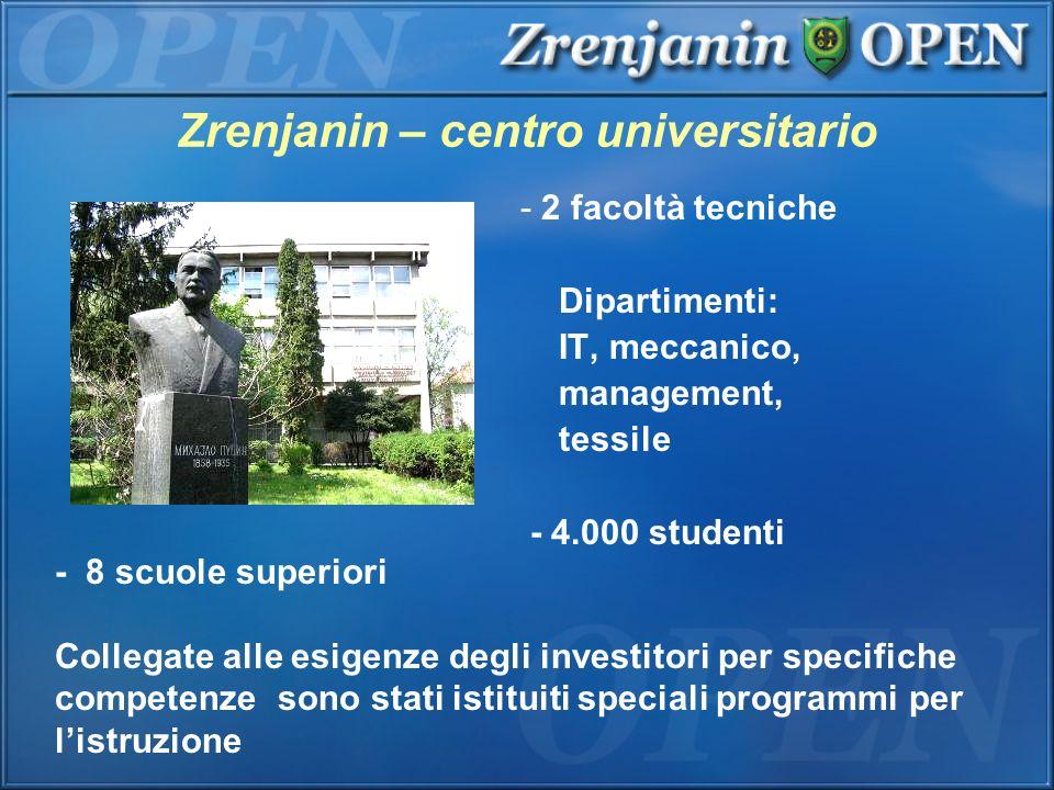 Zrenjanin – centro universitario - 2 facoltà tecniche Dipartimenti: IT, meccanico, management, tessile - 4.000 studenti - 8 scuole superiori Collegate