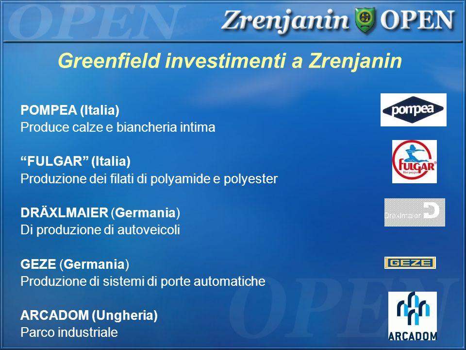 Greenfield investimenti a Zrenjanin POMPEA (Italia) Produce calze e biancheria intima FULGAR (Italia) Produzione dei filati di polyamide e polyester D