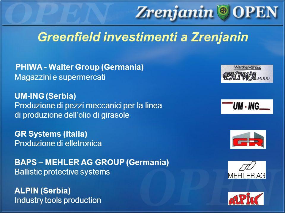 Greenfield investimenti a Zrenjanin PHIWA - Walter Group (Germania) Magazzini e supermercati UM-ING (Serbia) Produzione di pezzi meccanici per la line