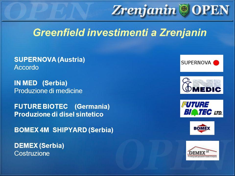 Greenfield investimenti a Zrenjanin SUPERNOVA (Austria) Accordo IN MED (Serbia) Produzione di medicine FUTURE BIOTEC (Germania) Produzione di disel si