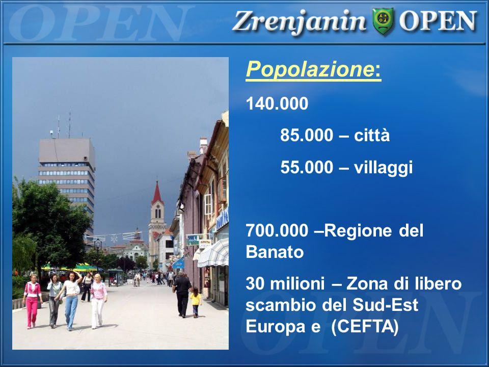 Popolazione: 140.000 85.000 – città 55.000 – villaggi 700.000 –Regione del Banato 30 milioni – Zona di libero scambio del Sud-Est Europa e (CEFTA)