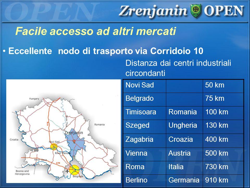 Eccellente nodo di trasporto via Corridoio 10 Distanza dai centri industriali circondanti Facile accesso ad altri mercati Novi Sad50 km Belgrado75 km