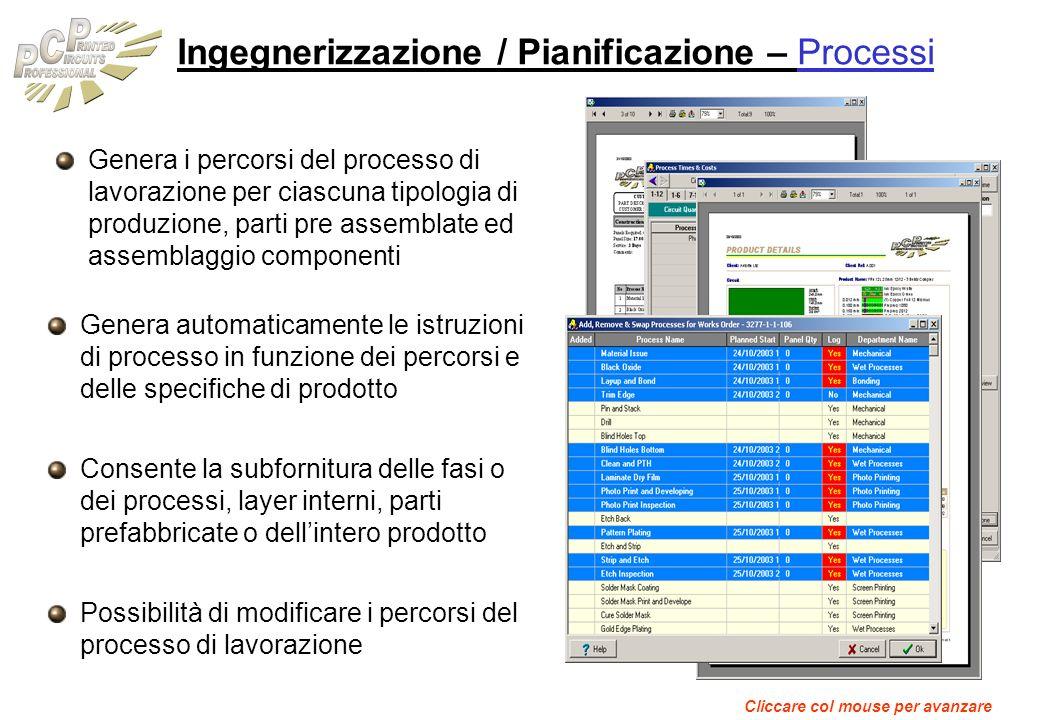 Ingegnerizzazione / Pianificazione – Processi Genera i percorsi del processo di lavorazione per ciascuna tipologia di produzione, parti pre assemblate