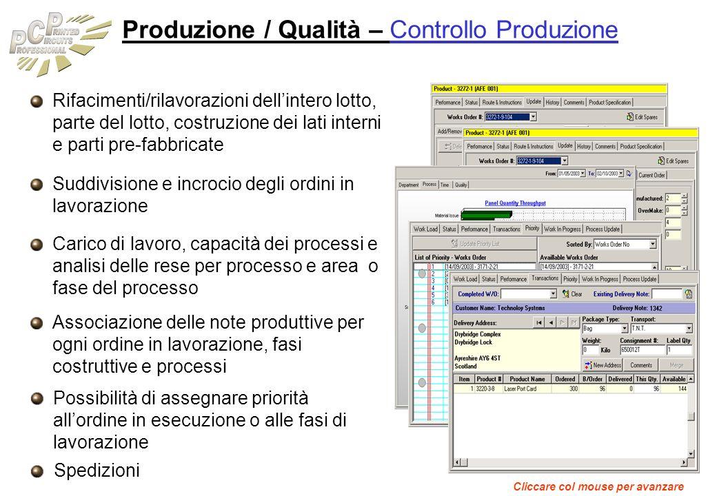 Produzione / Qualità – Controllo Produzione Rifacimenti/rilavorazioni dellintero lotto, parte del lotto, costruzione dei lati interni e parti pre-fabb
