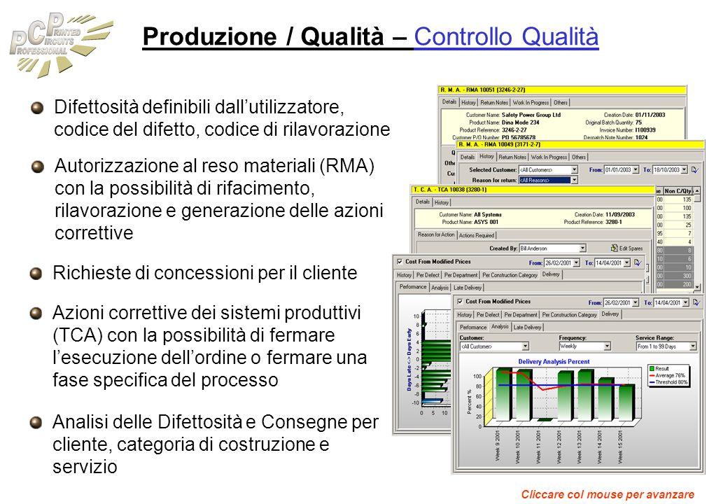 Produzione / Qualità – Controllo Qualità Difettosità definibili dallutilizzatore, codice del difetto, codice di rilavorazione Autorizzazione al reso m
