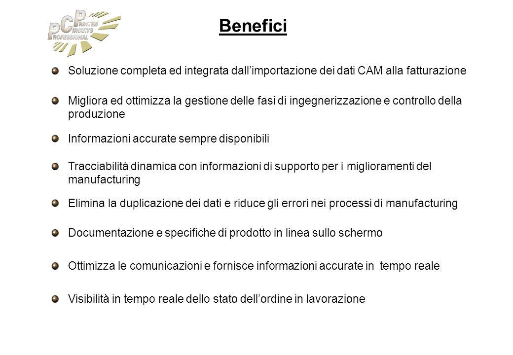 Benefici Soluzione completa ed integrata dallimportazione dei dati CAM alla fatturazione Migliora ed ottimizza la gestione delle fasi di ingegnerizzaz