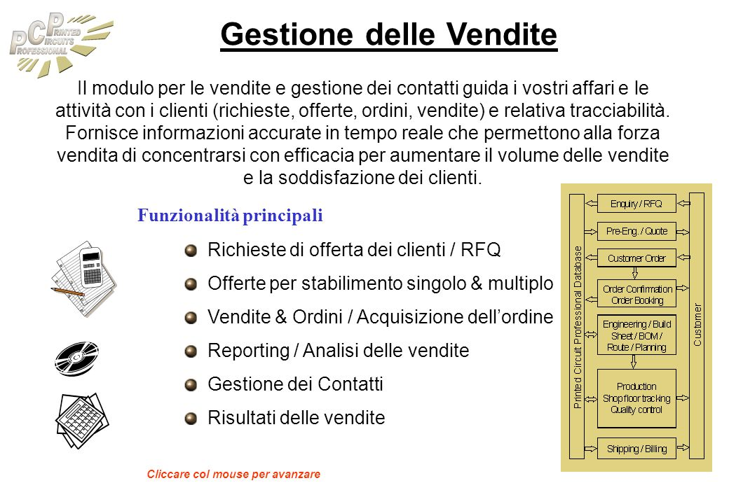 Gestione delle Vendite Il modulo per le vendite e gestione dei contatti guida i vostri affari e le attività con i clienti (richieste, offerte, ordini,