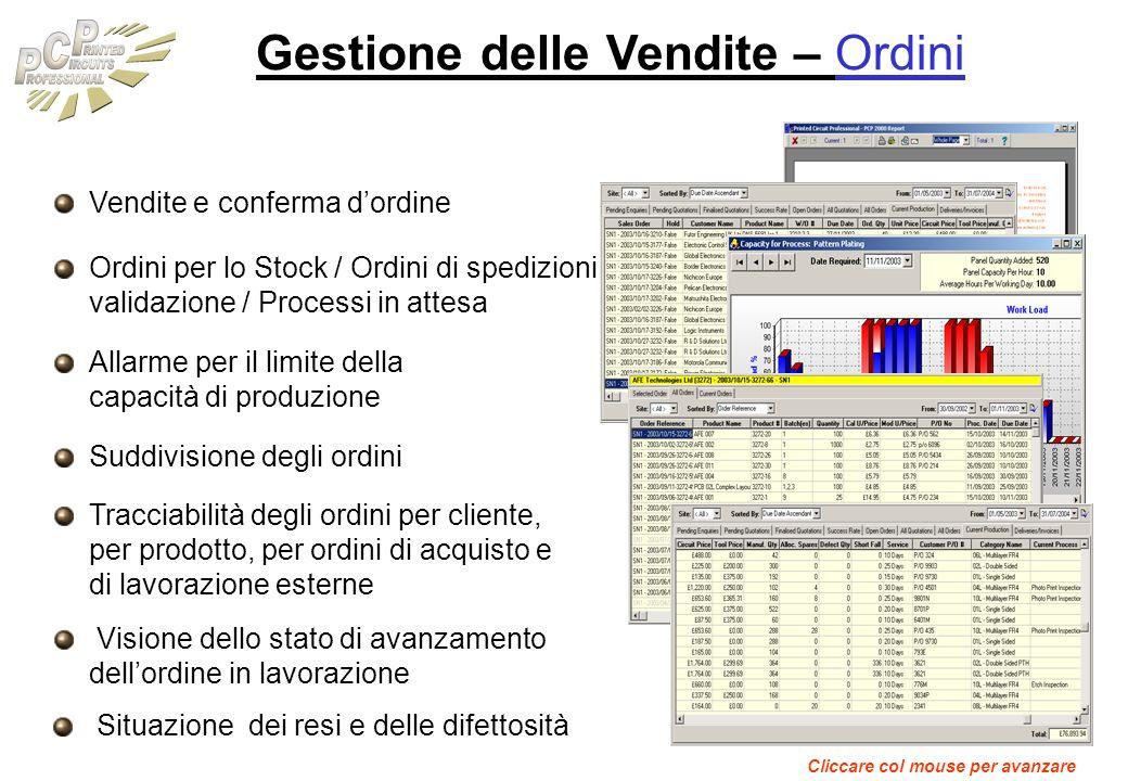 Gestione delle Vendite – Ordini Vendite e conferma dordine Ordini per lo Stock / Ordini di spedizioni validazione / Processi in attesa Allarme per il