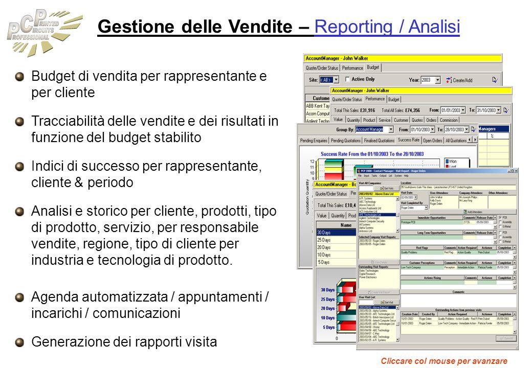 Gestione delle Vendite – Reporting / Analisi Budget di vendita per rappresentante e per cliente Tracciabilità delle vendite e dei risultati in funzion