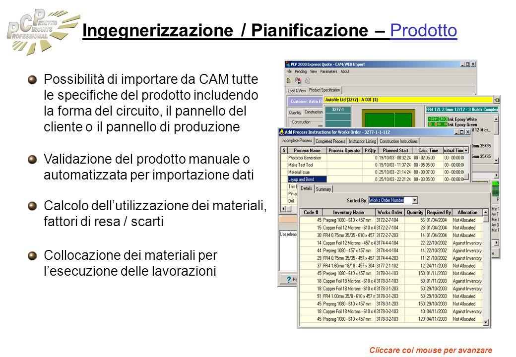 Ingegnerizzazione / Pianificazione – Prodotto Possibilità di importare da CAM tutte le specifiche del prodotto includendo la forma del circuito, il pa