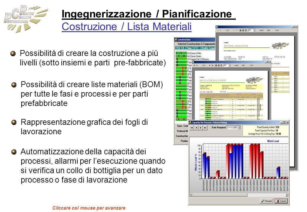Ingegnerizzazione / Pianificazione Costruzione / Lista Materiali Possibilità di creare la costruzione a più livelli (sotto insiemi e parti pre-fabbric