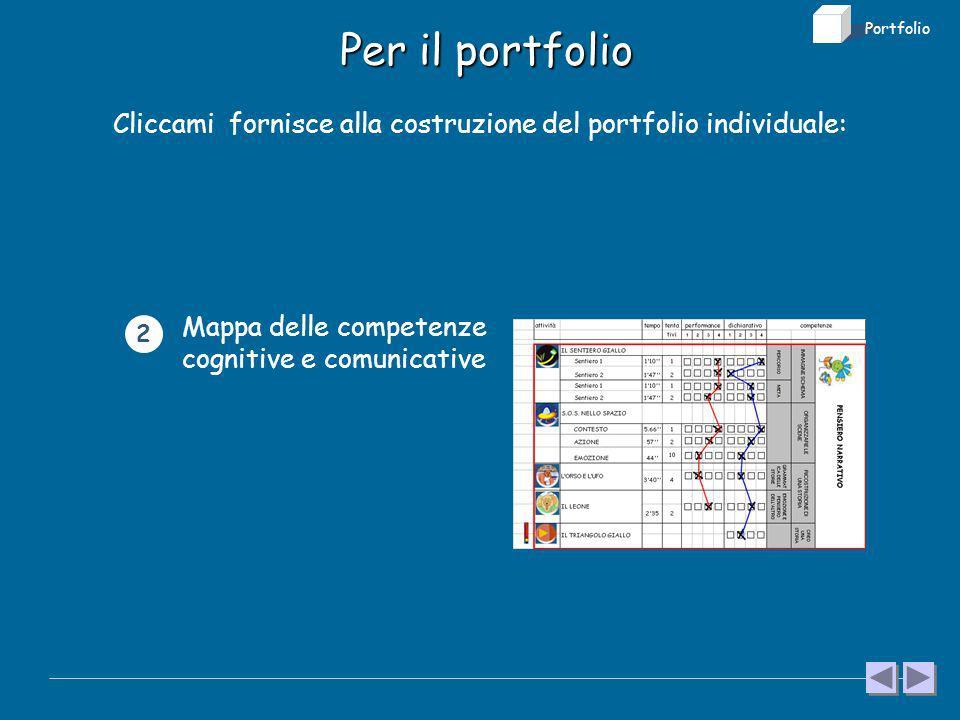 Per il portfolio Per il portfolio Cliccami fornisce alla costruzione del portfolio individuale: una griglia di valutazione Portfolio