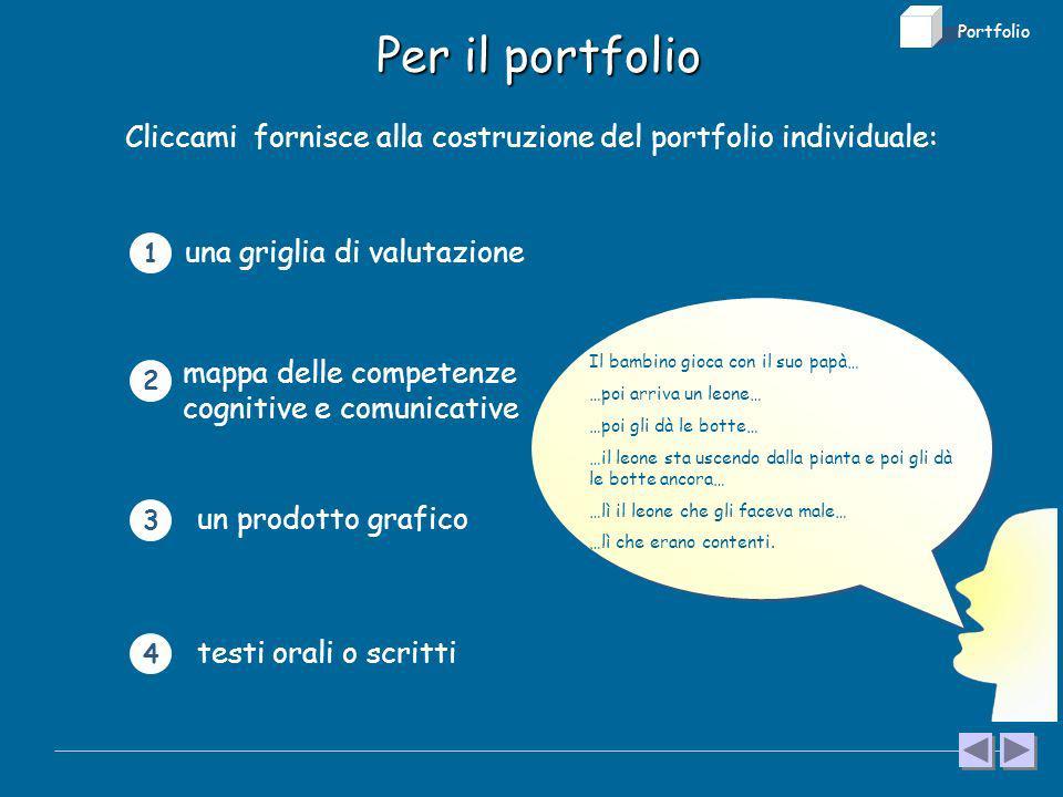 Per il portfolio Per il portfolio Cliccami fornisce alla costruzione del portfolio individuale: prodotti grafici 3 Portfolio