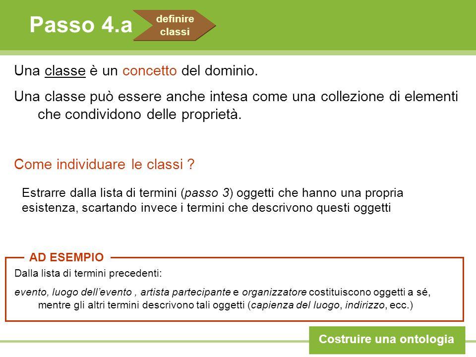 Passo 4.a Costruire una ontologia Una classe è un concetto del dominio. Una classe può essere anche intesa come una collezione di elementi che condivi