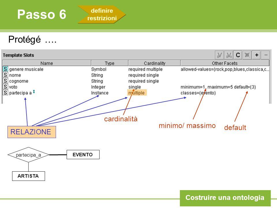 Passo 6 Costruire una ontologia definire restrizioni Protégé …. default minimo/ massimo cardinalità RELAZIONE EVENTO ARTISTA partecipa_a