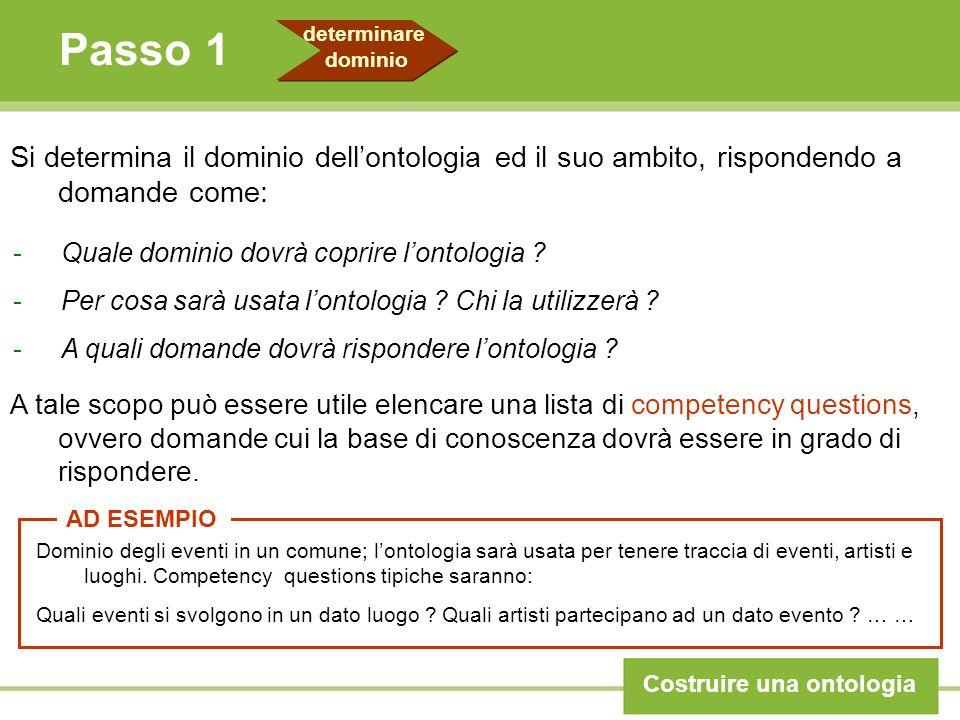 determinare dominio Passo 1 Costruire una ontologia Si determina il dominio dellontologia ed il suo ambito, rispondendo a domande come: -Quale dominio
