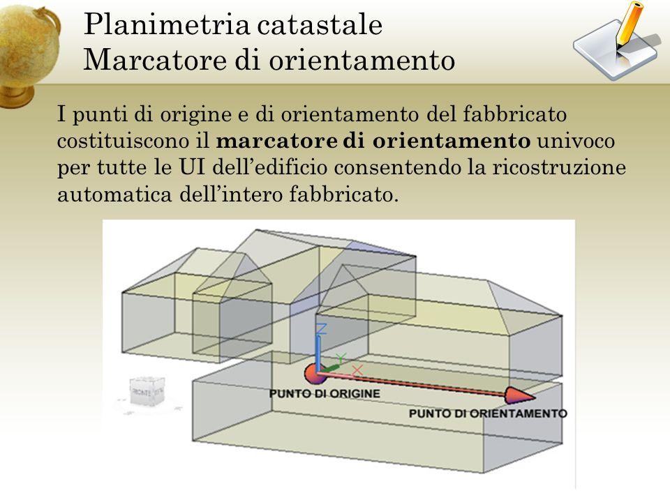 Planimetria catastale Marcatore di orientamento I punti di origine e di orientamento del fabbricato costituiscono il marcatore di orientamento univoco per tutte le UI delledificio consentendo la ricostruzione automatica dellintero fabbricato.