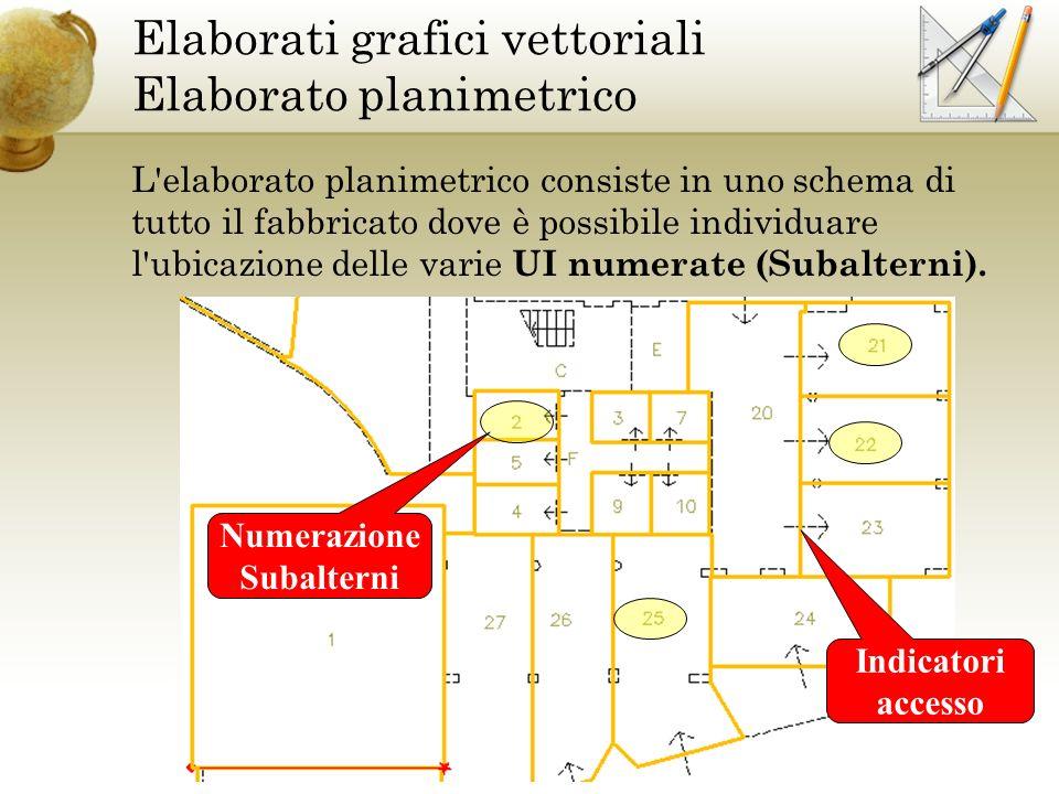 Elaborati grafici vettoriali Elaborato planimetrico L elaborato planimetrico consiste in uno schema di tutto il fabbricato dove è possibile individuare l ubicazione delle varie UI numerate (Subalterni).