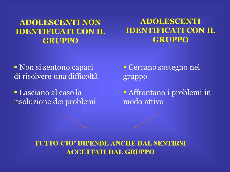 ADOLESCENTI NON IDENTIFICATI CON IL GRUPPO Non si sentono capaci di risolvere una difficoltà Lasciano al caso la risoluzione dei problemi ADOLESCENTI