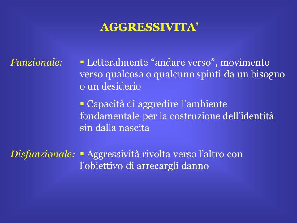 COETANEI E AGGRESSIVITA Ruolo importante per lo sviluppo, il sostegno e mantenimento del comportamento aggressivo Ragazzi aggressivi tendono a scegliere amici aggressivi EFFETTO DI SOCIALIZZAZIONE DEI COMPORTAMENTI [Salmivalli et Al., 1997]