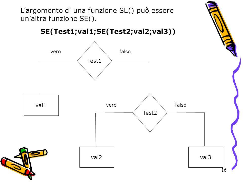 16 Largomento di una funzione SE() può essere unaltra funzione SE().