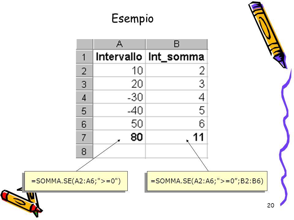 20 Esempio =SOMMA.SE(A2:A6; >=0 ) =SOMMA.SE(A2:A6; >=0;B2:B6)
