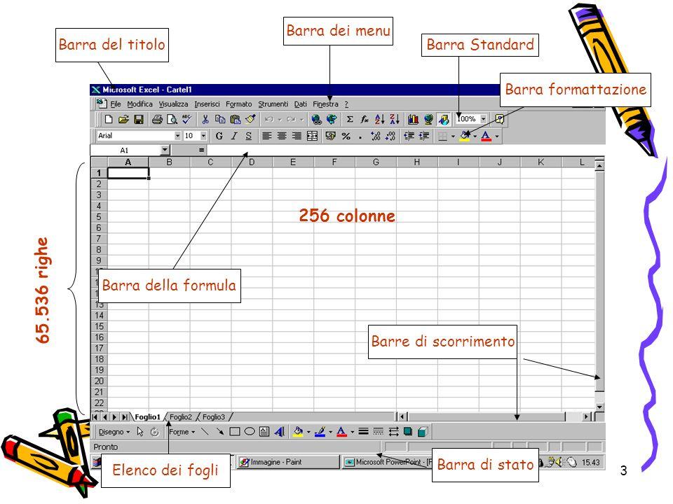 3 Barra del titolo Barra dei menu Barra Standard Barra formattazione Barra della formula Elenco dei fogli Barra di statoBarre di scorrimento 256 colonne 65.536 righe