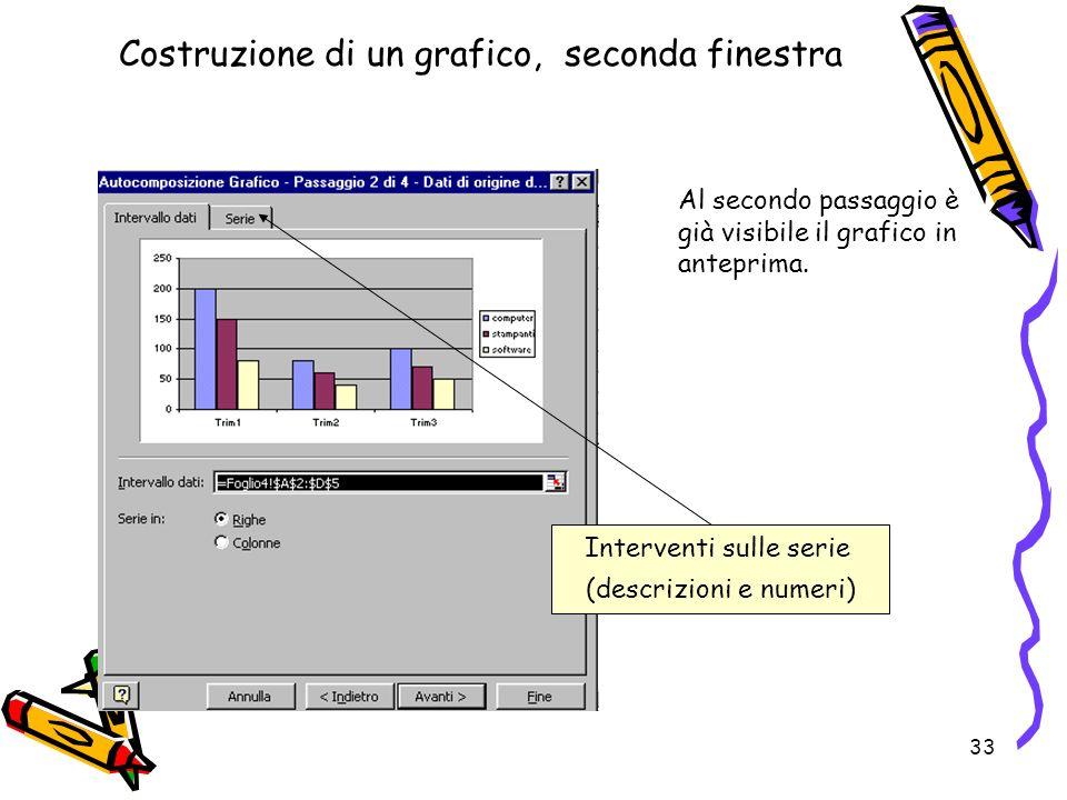 33 Costruzione di un grafico, seconda finestra Al secondo passaggio è già visibile il grafico in anteprima.
