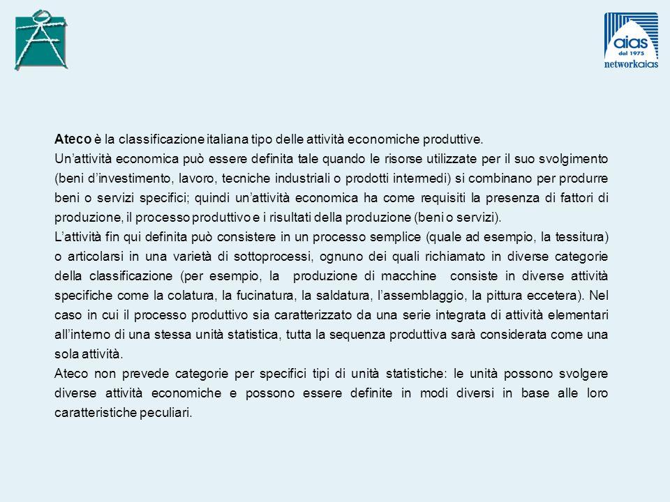 Ateco è la classificazione italiana tipo delle attività economiche produttive. Unattività economica può essere definita tale quando le risorse utilizz