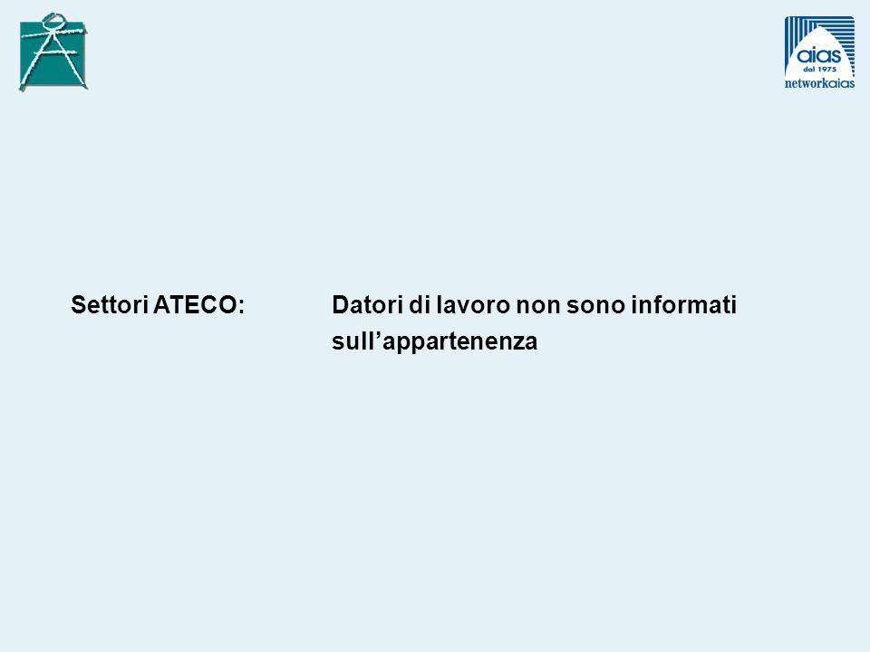 Settori ATECO:Datori di lavoro non sono informati sullappartenenza
