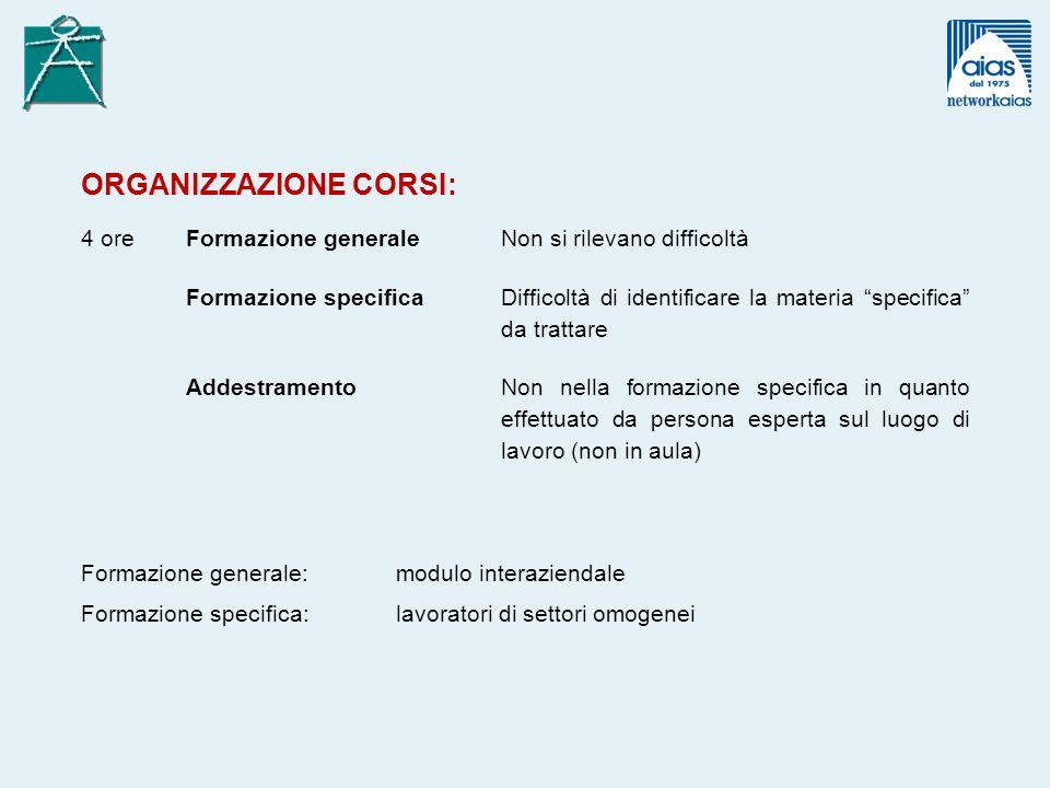 ORGANIZZAZIONE CORSI: 4 oreFormazione generaleNon si rilevano difficoltà Formazione specificaDifficoltà di identificare la materia specifica da tratta