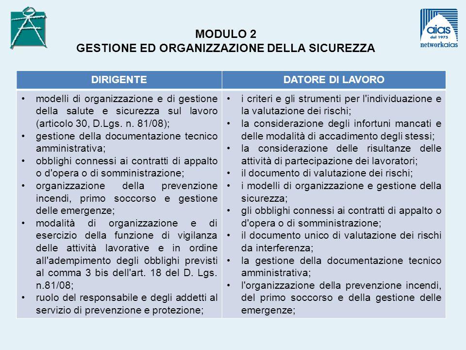 DIRIGENTEDATORE DI LAVORO modelli di organizzazione e di gestione della salute e sicurezza sul lavoro (articolo 30, D.Lgs. n. 81/08); gestione della d
