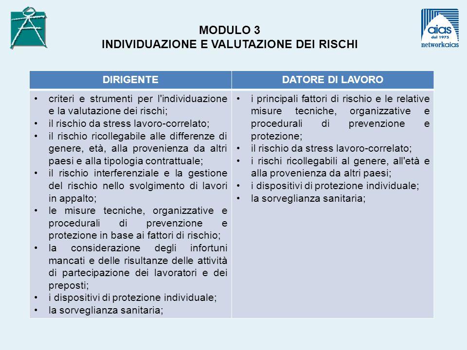 DIRIGENTEDATORE DI LAVORO criteri e strumenti per l'individuazione e la valutazione dei rischi; il rischio da stress lavoro-correlato; il rischio rico