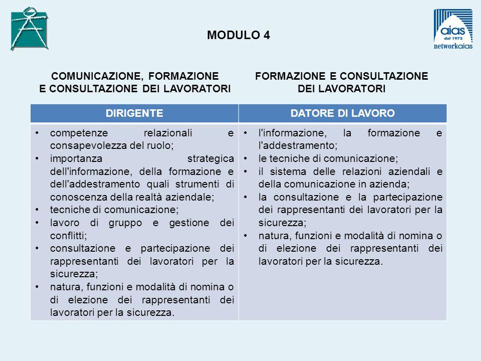 DIRIGENTEDATORE DI LAVORO competenze relazionali e consapevolezza del ruolo; importanza strategica dell'informazione, della formazione e dell'addestra