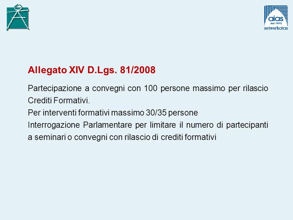 Allegato XIV D.Lgs. 81/2008 Partecipazione a convegni con 100 persone massimo per rilascio Crediti Formativi. Per interventi formativi massimo 30/35 p