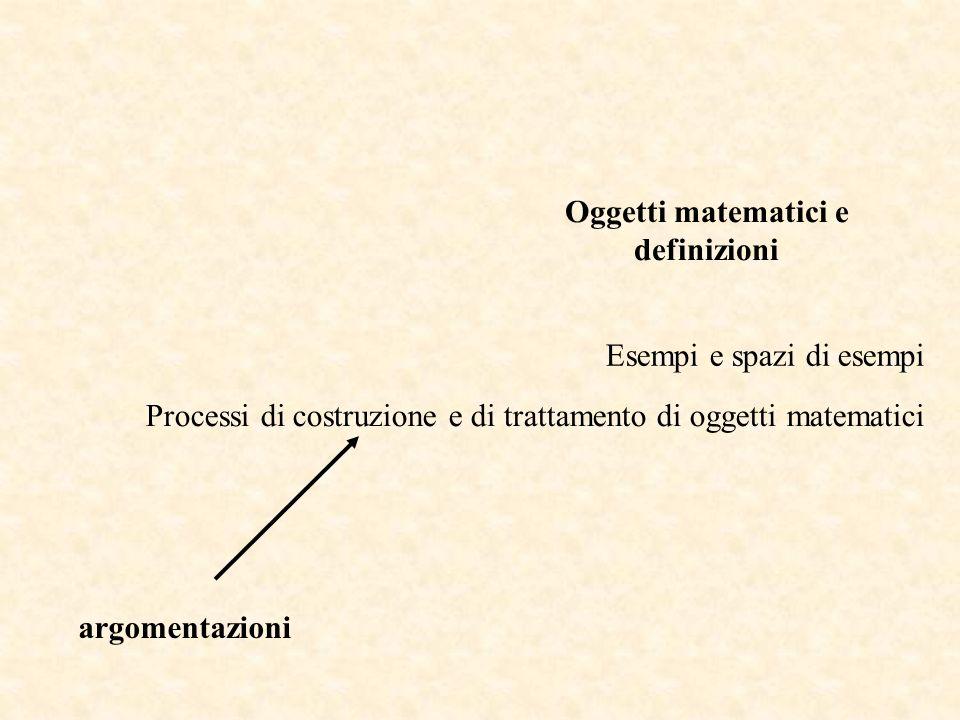 argomentazioni Oggetti matematici e definizioni Esempi e spazi di esempi Processi di costruzione e di trattamento di oggetti matematici