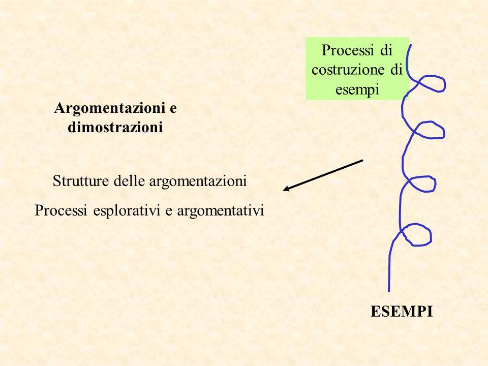 Esempi e spazi di esempi Oggetti matematici e definizioni