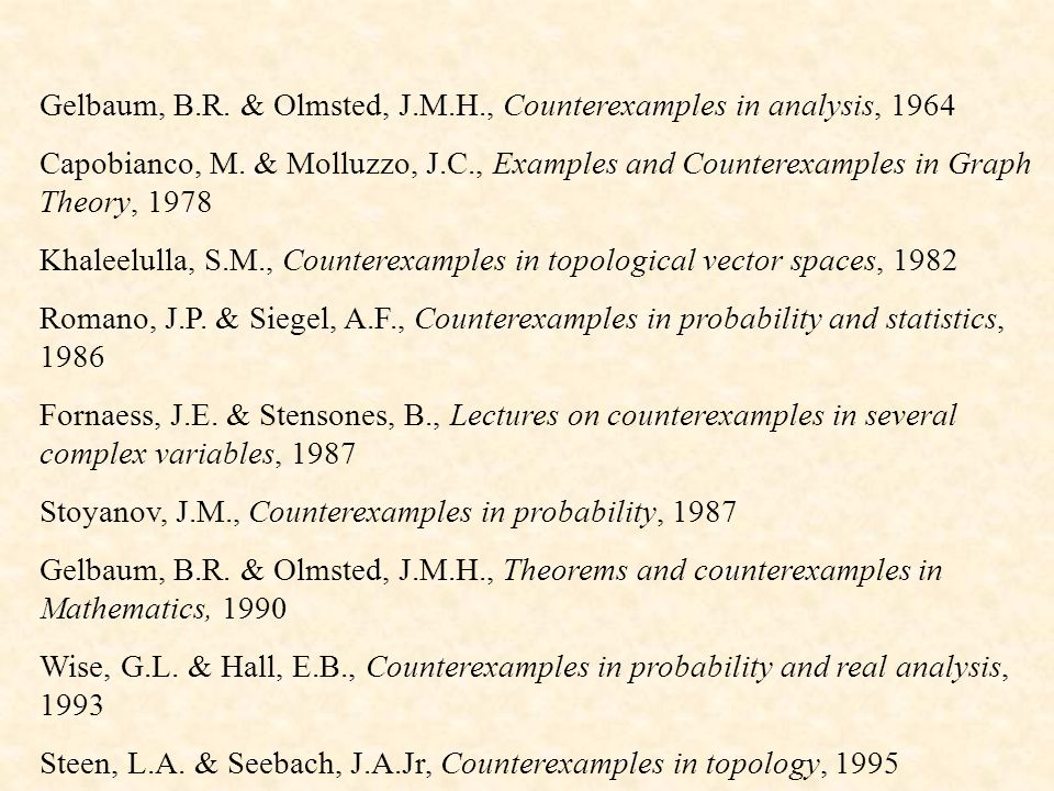 Gelbaum, B.R. & Olmsted, J.M.H., Counterexamples in analysis, 1964 Capobianco, M.