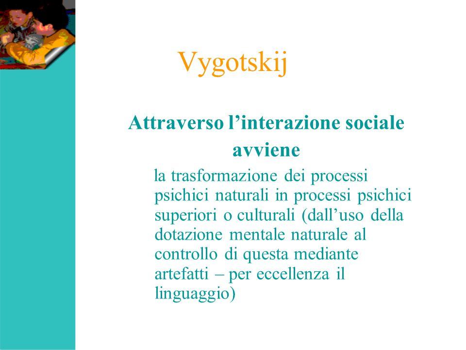 Vygotskij Attraverso linterazione sociale avviene la trasformazione dei processi psichici naturali in processi psichici superiori o culturali (dalluso