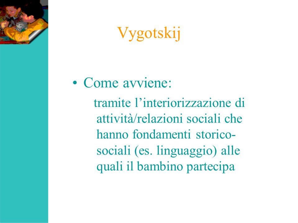 Vygotskij Come avviene: tramite linteriorizzazione di attività/relazioni sociali che hanno fondamenti storico- sociali (es. linguaggio) alle quali il