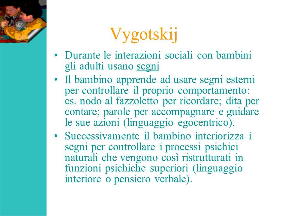 Vygotskij Durante le interazioni sociali con bambini gli adulti usano segni Il bambino apprende ad usare segni esterni per controllare il proprio comp